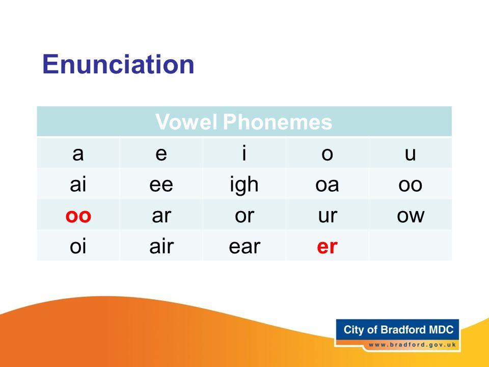 Enunciation Vowel Phonemes a e i o u ai ee igh oa oo ar or ur ow oi
