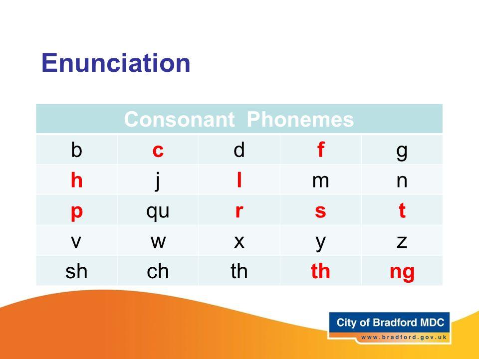 Enunciation Consonant Phonemes b c d f g h j l m n p qu r s t v w x y