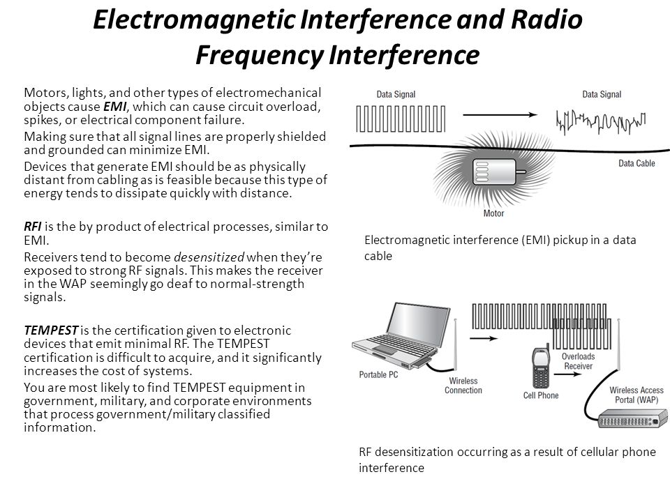 Electromagnetic Interference and Radio Frequency Interference