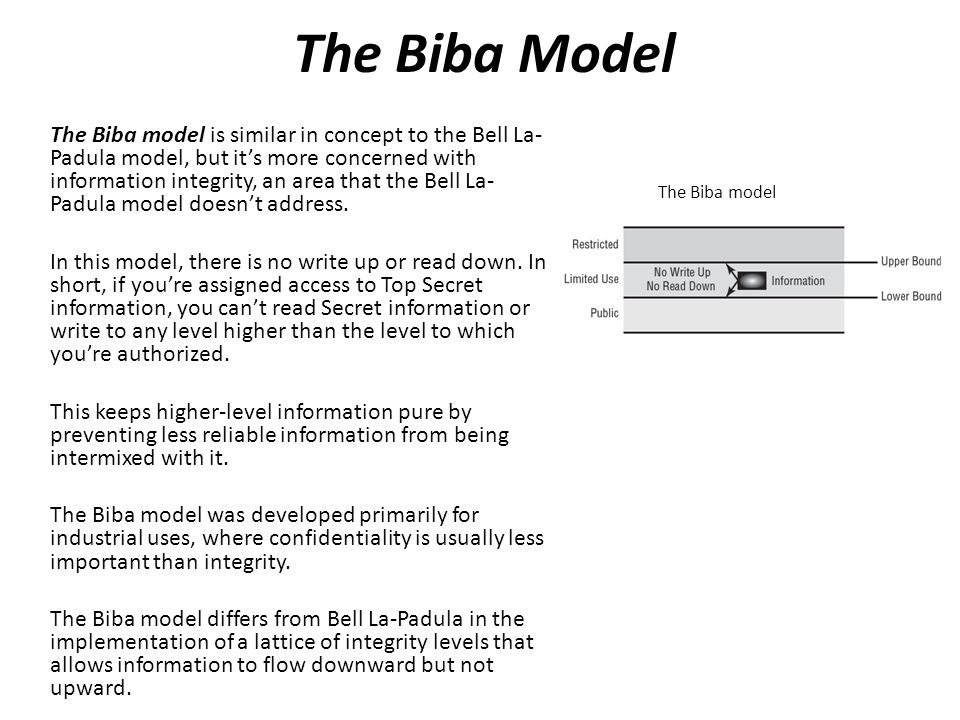 The Biba Model