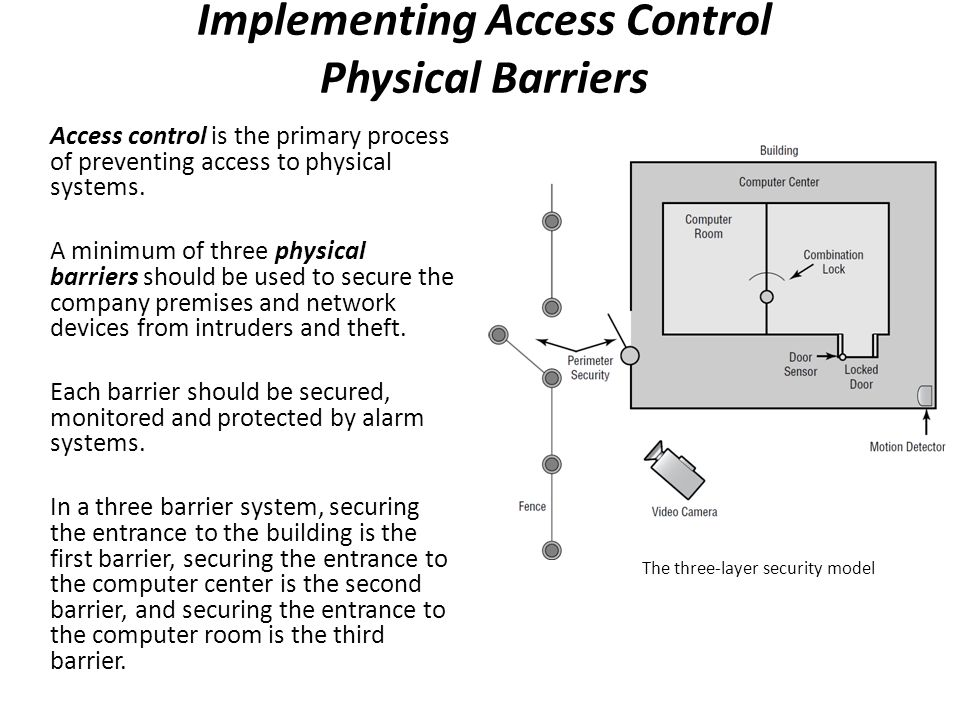 Implementing Access Control Physical Barriers