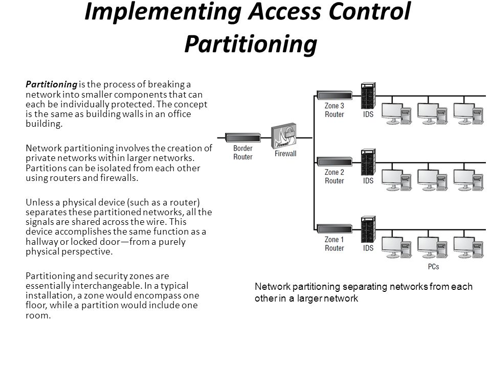 Implementing Access Control Partitioning