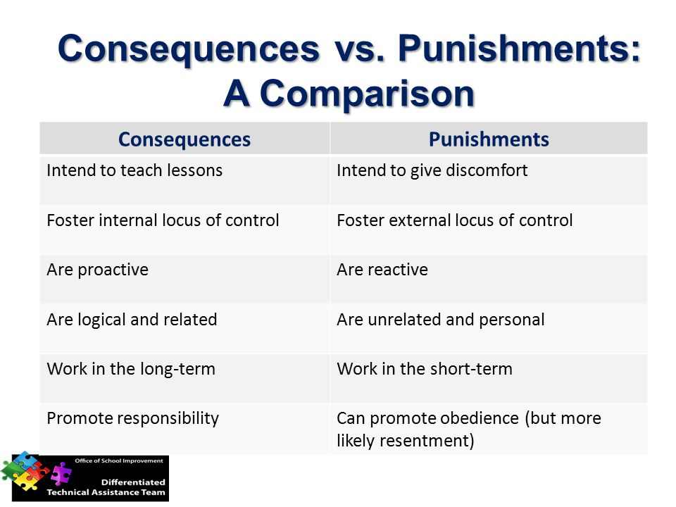 Consequences vs. Punishments: A Comparison