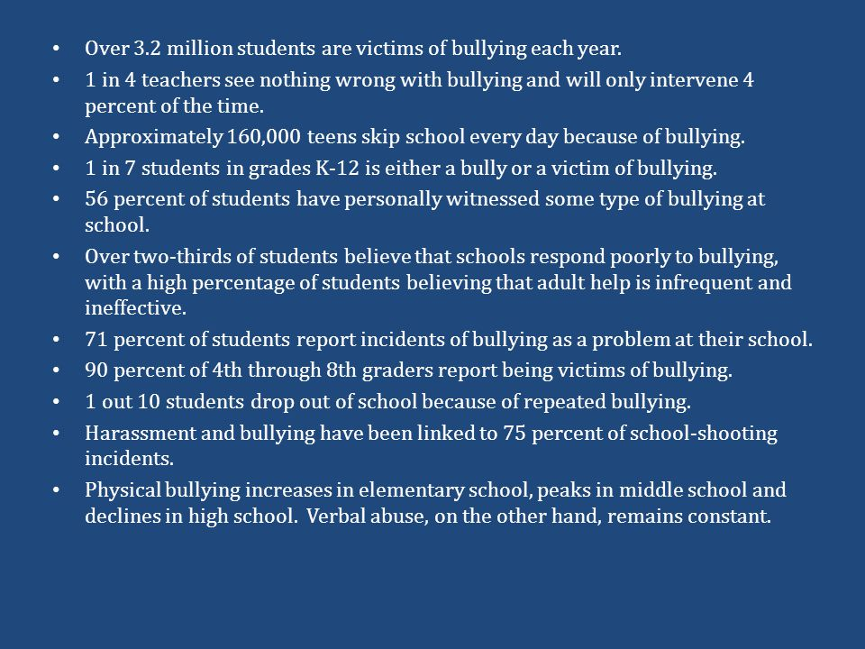 Over 3.2 million students are victims of bullying each year.