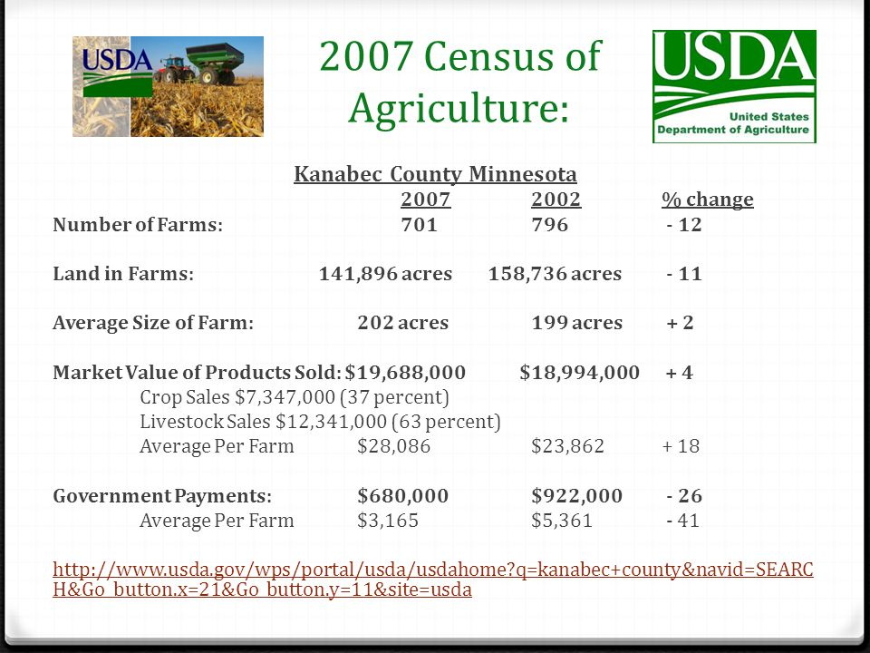 2007 Census of Agriculture: