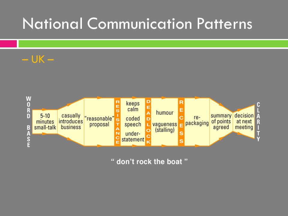 National Communication Patterns
