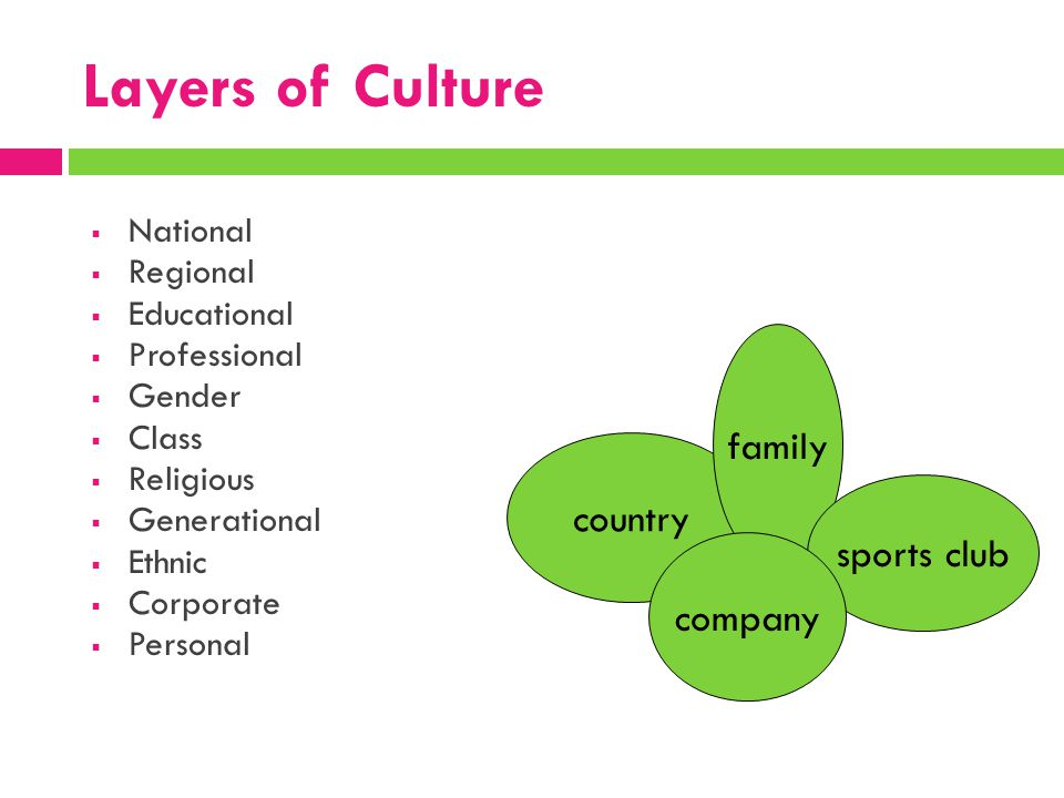 Layers of Culture family country sports club company National Regional