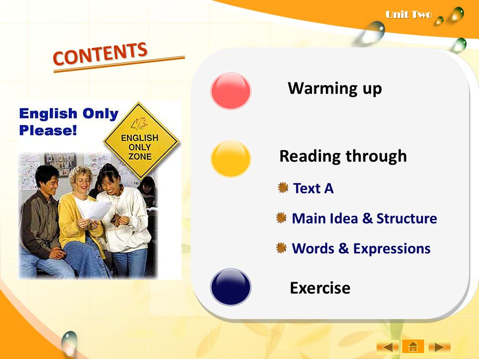 CONTENTS Warming up Reading through Exercise Text A