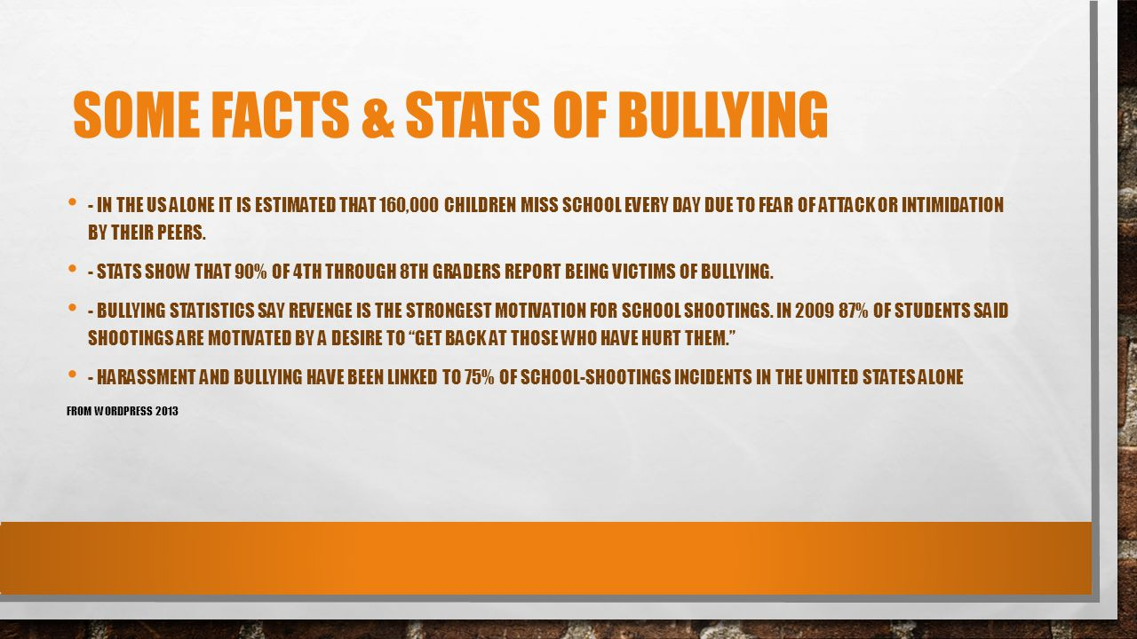 Some Facts & Stats of Bullying