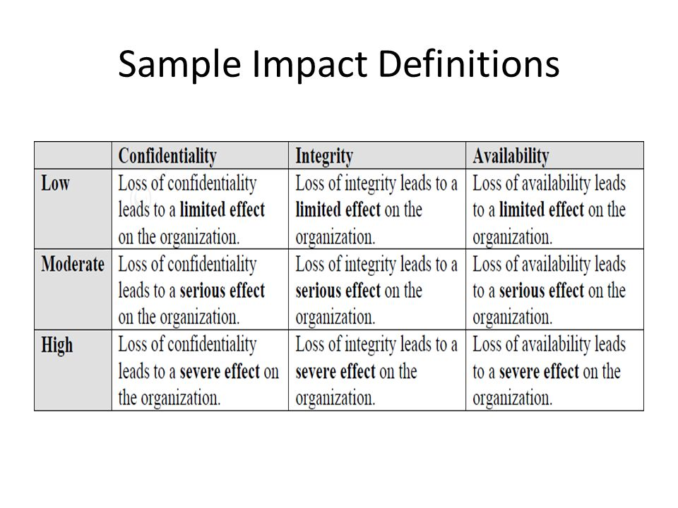 Sample Impact Definitions