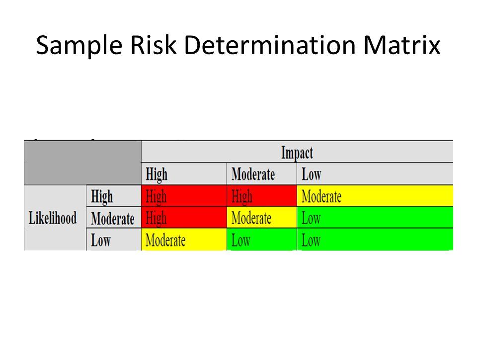 Sample Risk Determination Matrix