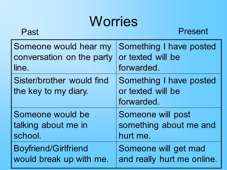 Worries Past. Present. Someone would hear my conversation on the party line. Something I have posted or texted will be forwarded.
