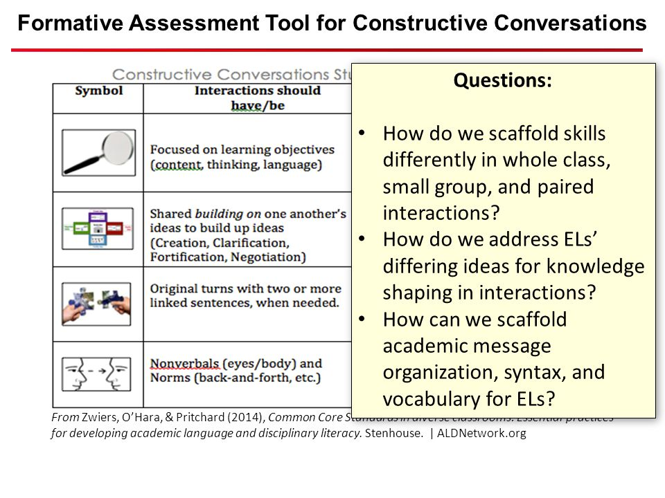 Formative Assessment Tool for Constructive Conversations