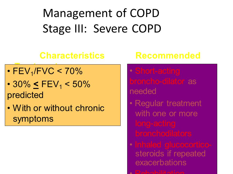 Management of COPD Stage III: Severe COPD