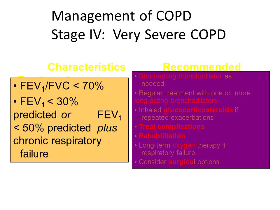 Management of COPD Stage IV: Very Severe COPD