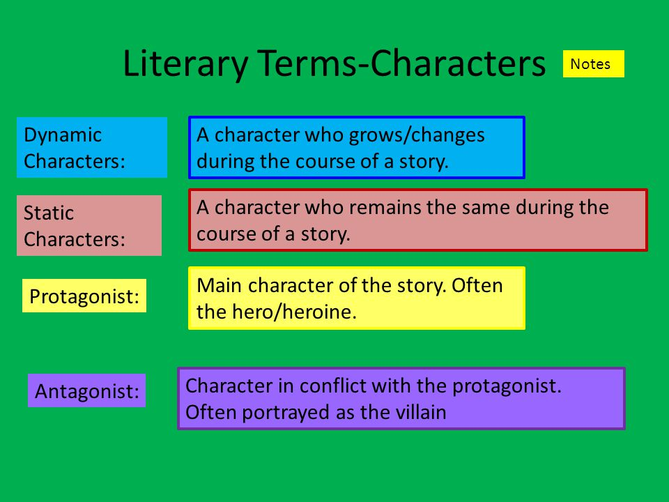 Literary Terms-Characters