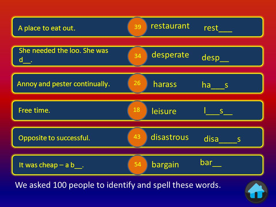 We asked 100 people to identify and spell these words.