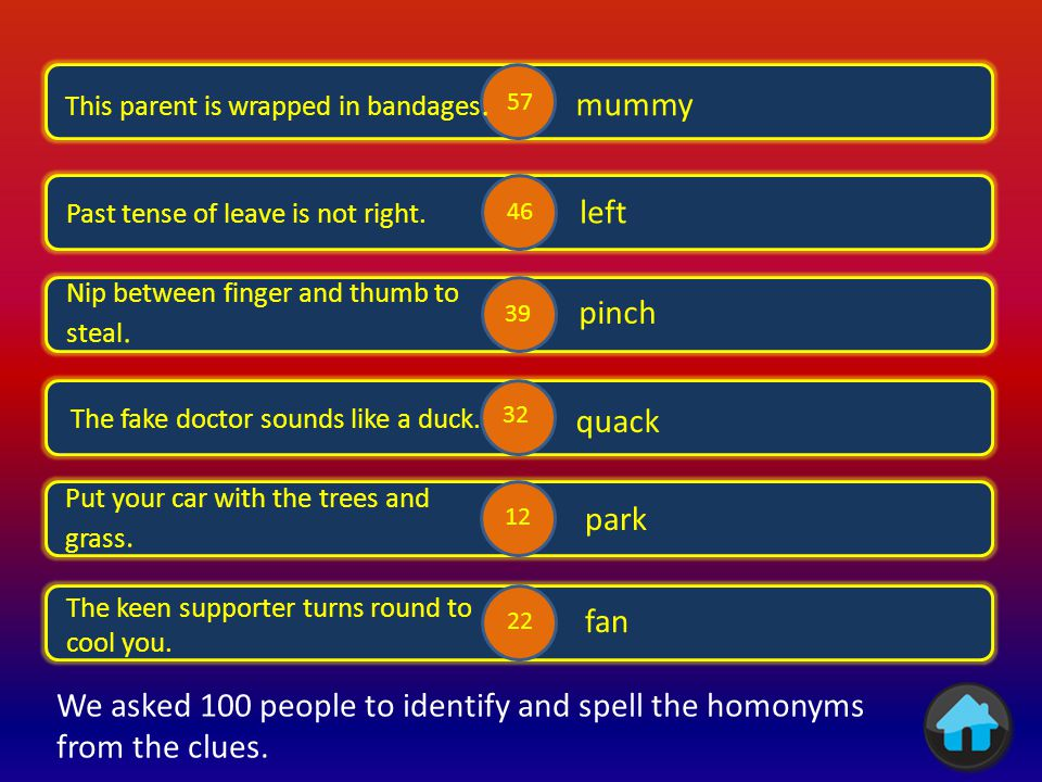 We asked 100 people to identify and spell the homonyms from the clues.