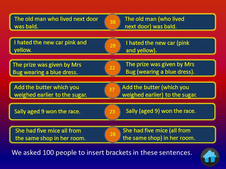 We asked 100 people to insert brackets in these sentences.