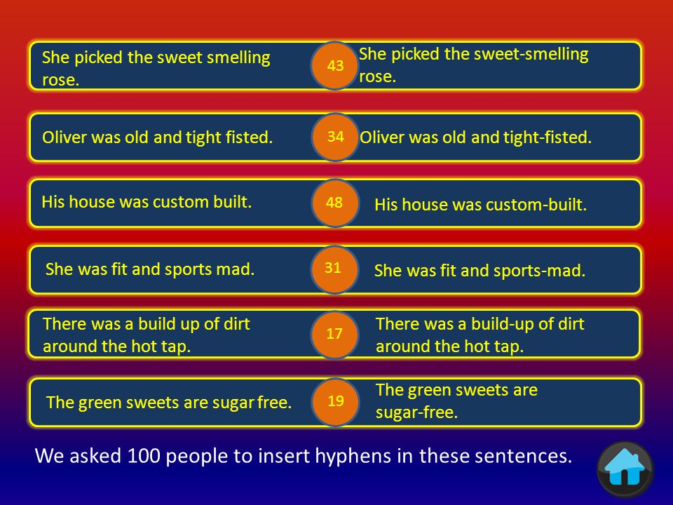 We asked 100 people to insert hyphens in these sentences.