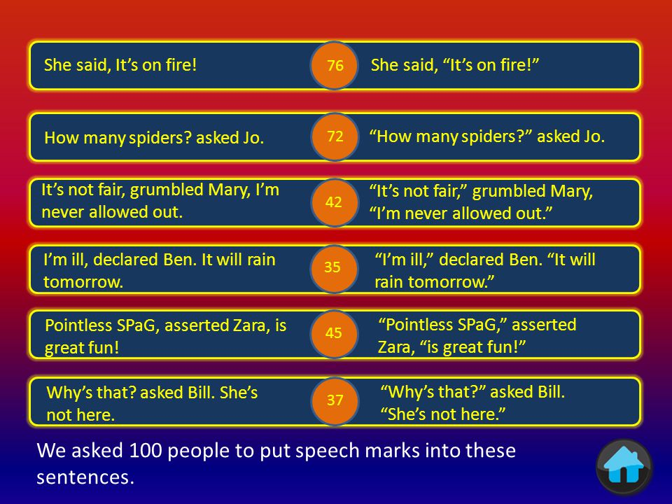 We asked 100 people to put speech marks into these sentences.
