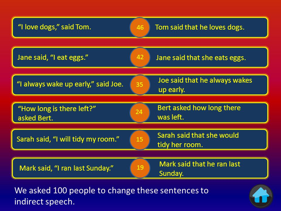 We asked 100 people to change these sentences to indirect speech. .