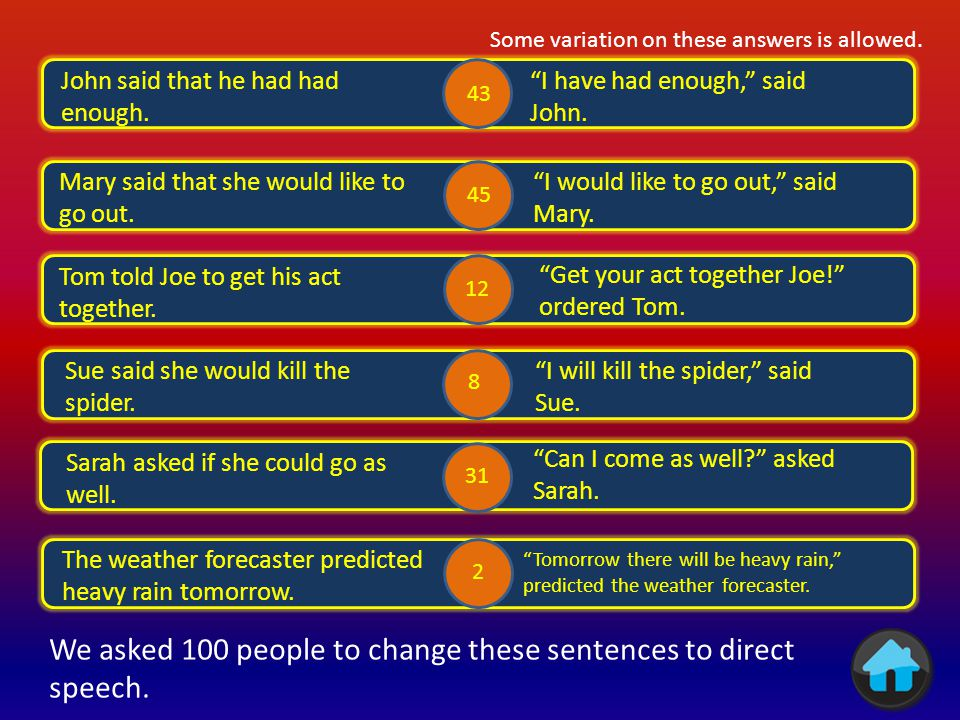 We asked 100 people to change these sentences to direct speech.
