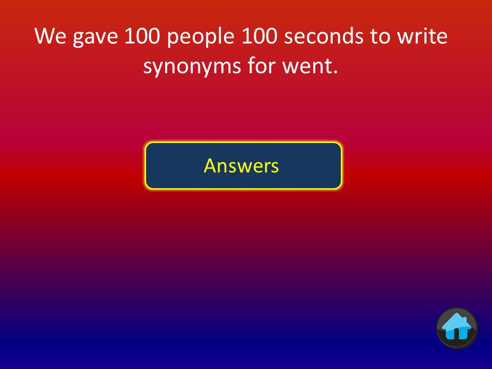 We gave 100 people 100 seconds to write synonyms for went.