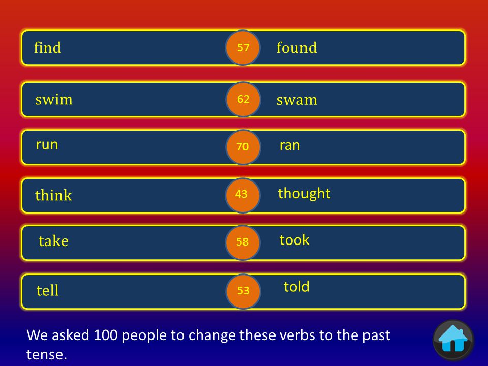 We asked 100 people to change these verbs to the past tense.