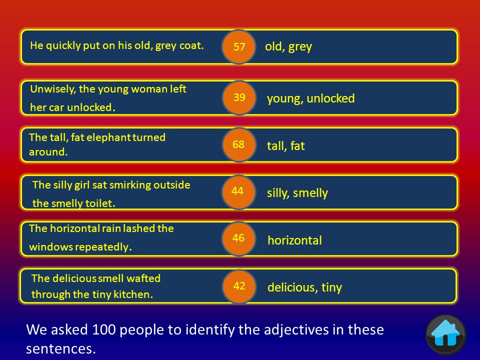 We asked 100 people to identify the adjectives in these sentences.