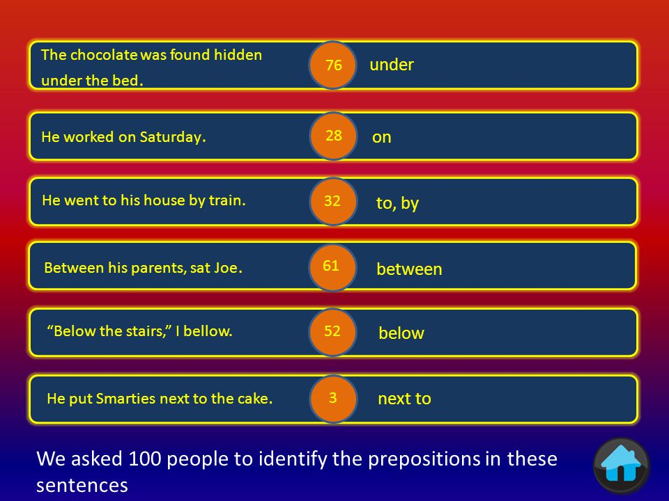We asked 100 people to identify the prepositions in these sentences .