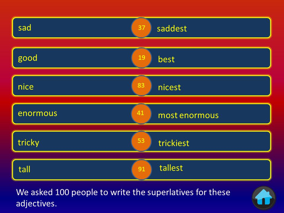 We asked 100 people to write the superlatives for these adjectives.