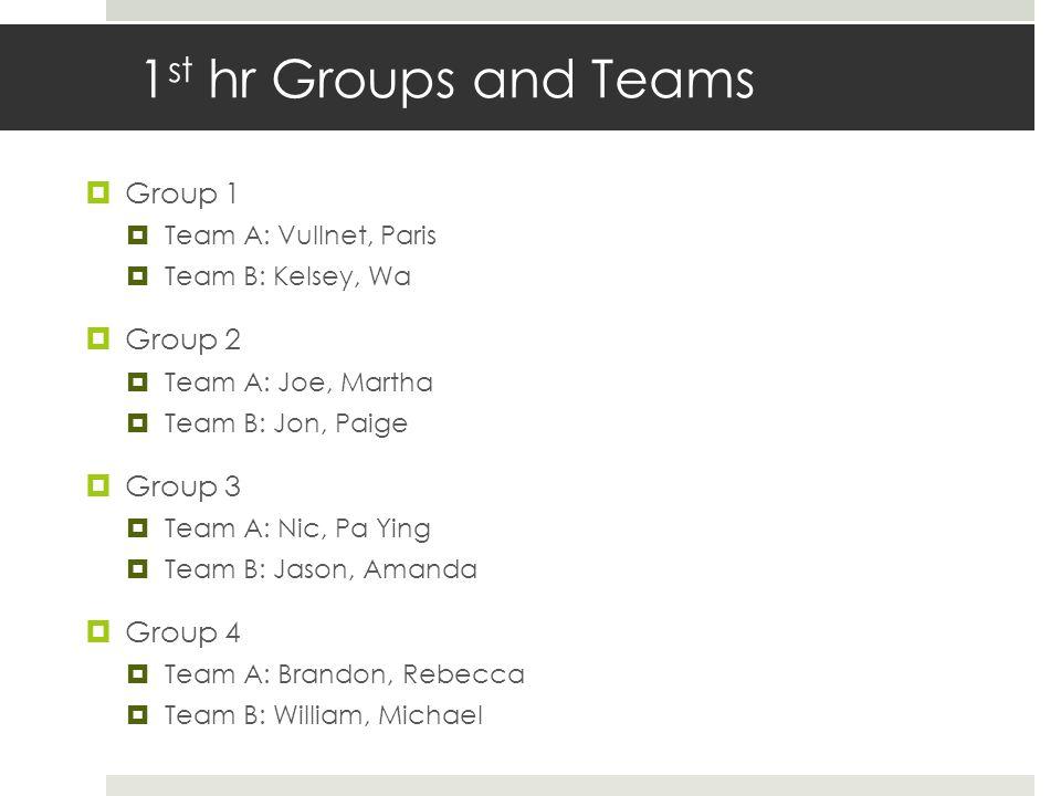 1st hr Groups and Teams Group 1 Group 2 Group 3 Group 4