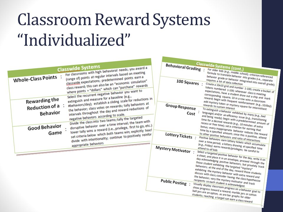 Classroom Reward Systems Individualized