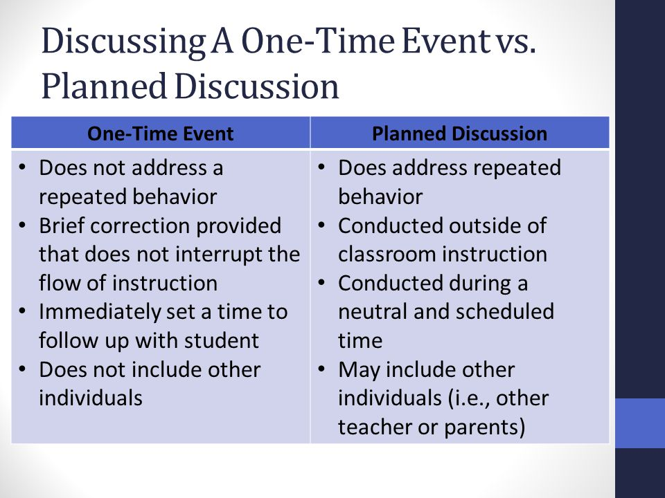 Discussing A One-Time Event vs. Planned Discussion