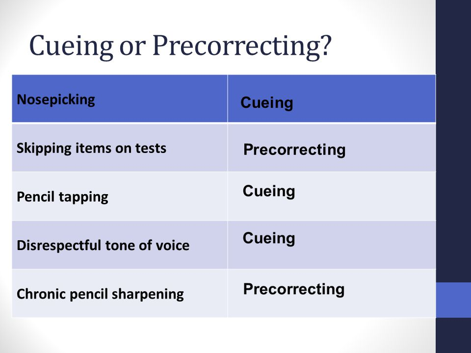 Cueing or Precorrecting