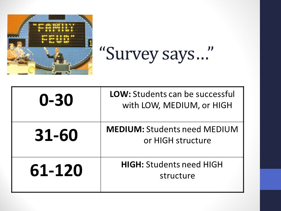 Survey says… 0-30. LOW: Students can be successful with LOW, MEDIUM, or HIGH. 31-60. MEDIUM: Students need MEDIUM or HIGH structure.