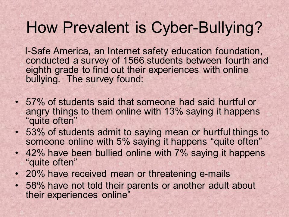 How Prevalent is Cyber-Bullying