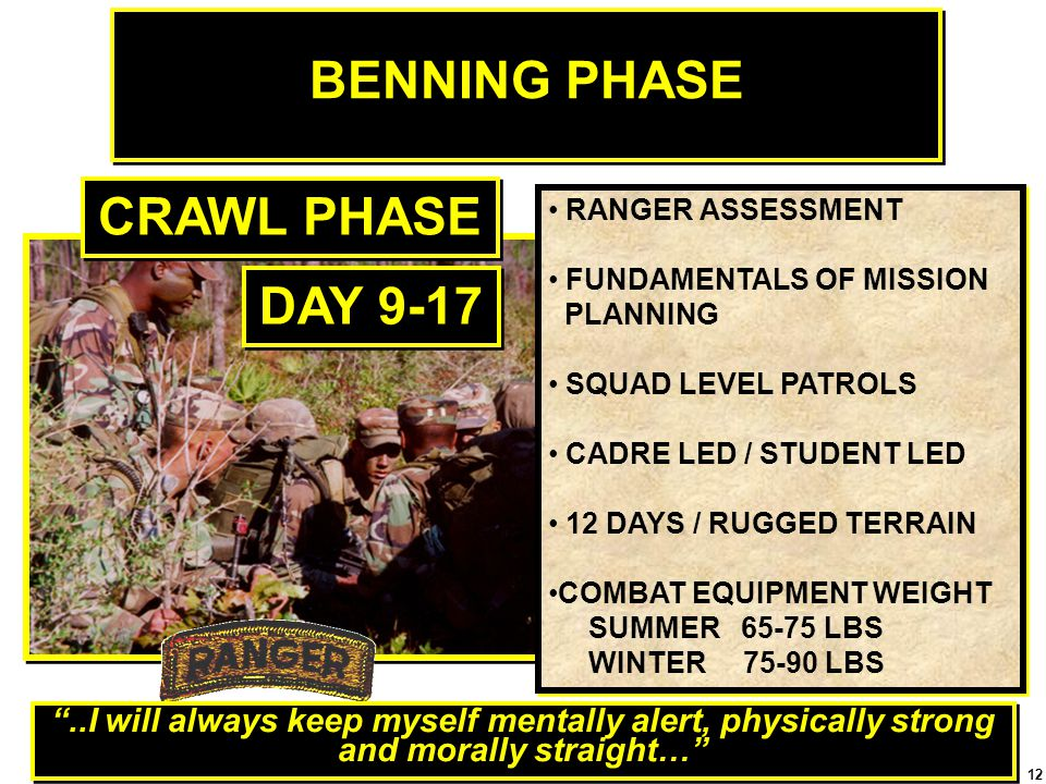 BENNING PHASE CRAWL PHASE DAY 9-17