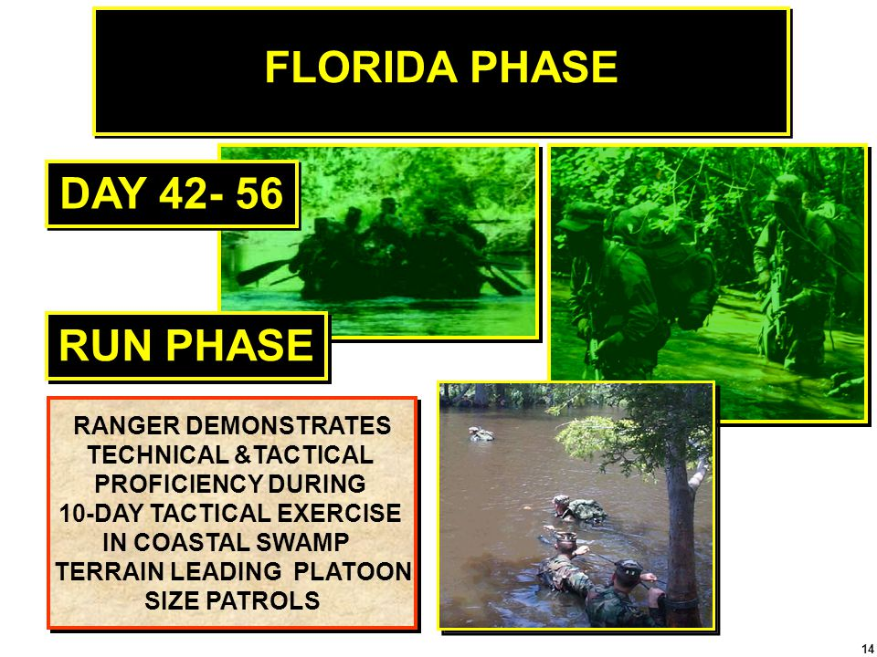 10-DAY TACTICAL EXERCISE TERRAIN LEADING PLATOON