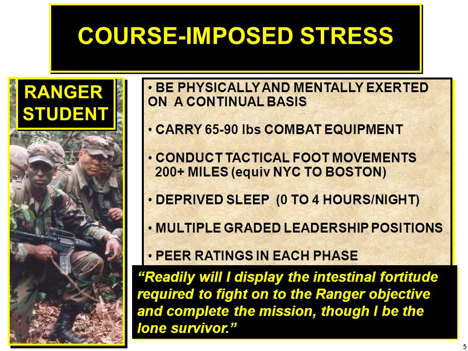 COURSE-IMPOSED STRESS