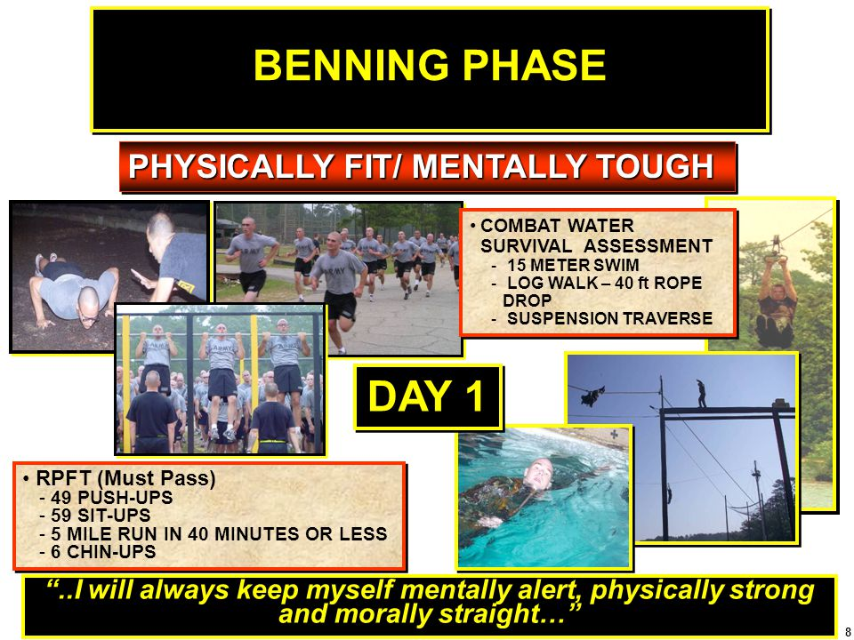 BENNING PHASE DAY 1 PHYSICALLY FIT/ MENTALLY TOUGH