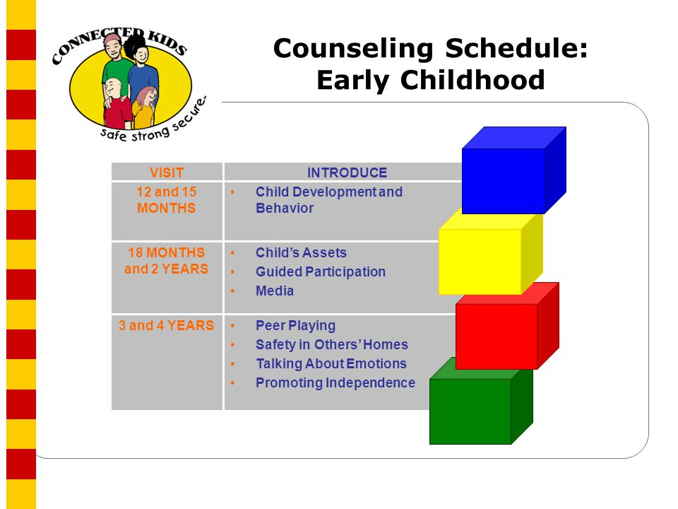 Counseling Schedule: Early Childhood