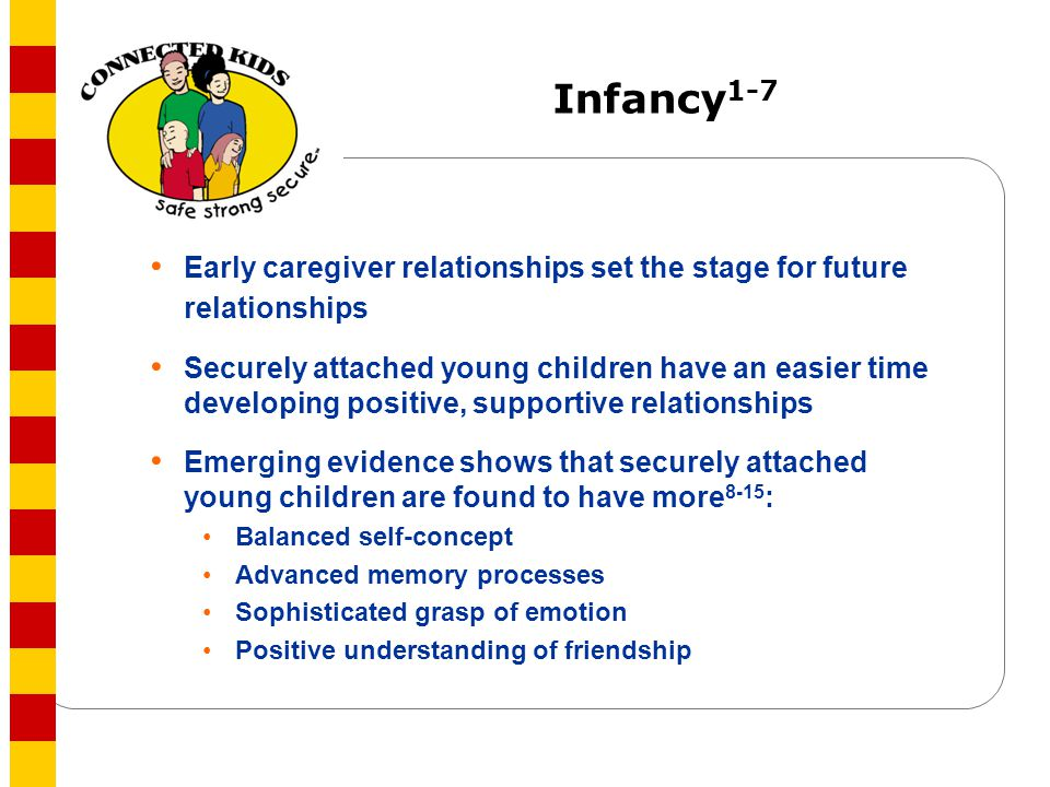 Infancy1-7 Early caregiver relationships set the stage for future relationships.