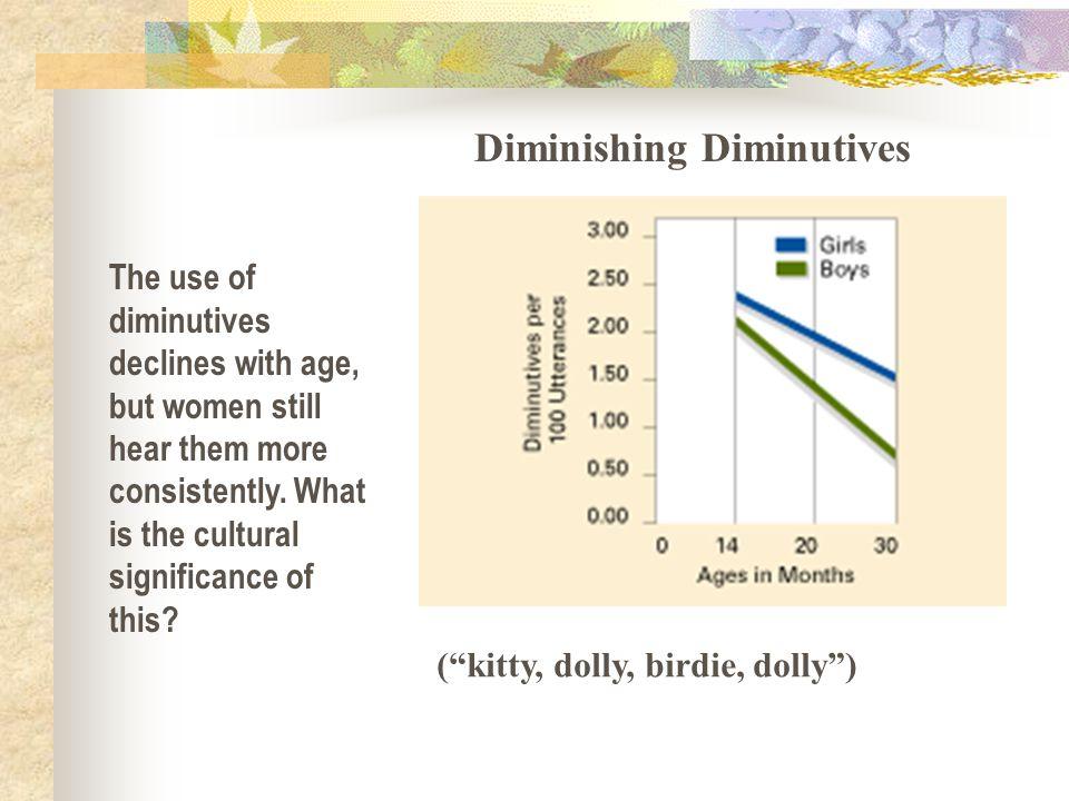 Diminishing Diminutives
