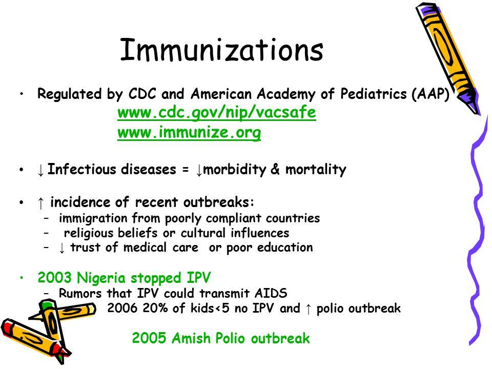 Immunizations www.immunize.org