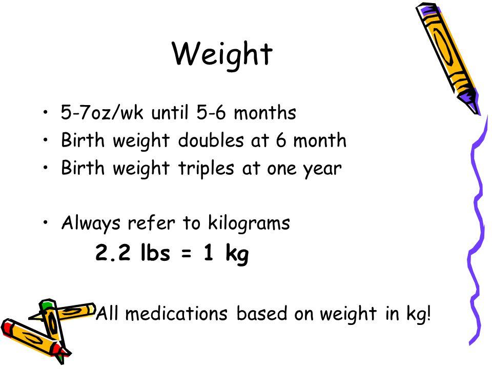 Weight 2.2 lbs = 1 kg 5-7oz/wk until 5-6 months