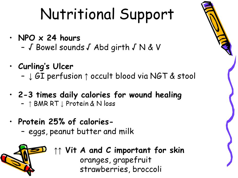 Nutritional Support NPO x 24 hours √ Bowel sounds √ Abd girth √ N & V