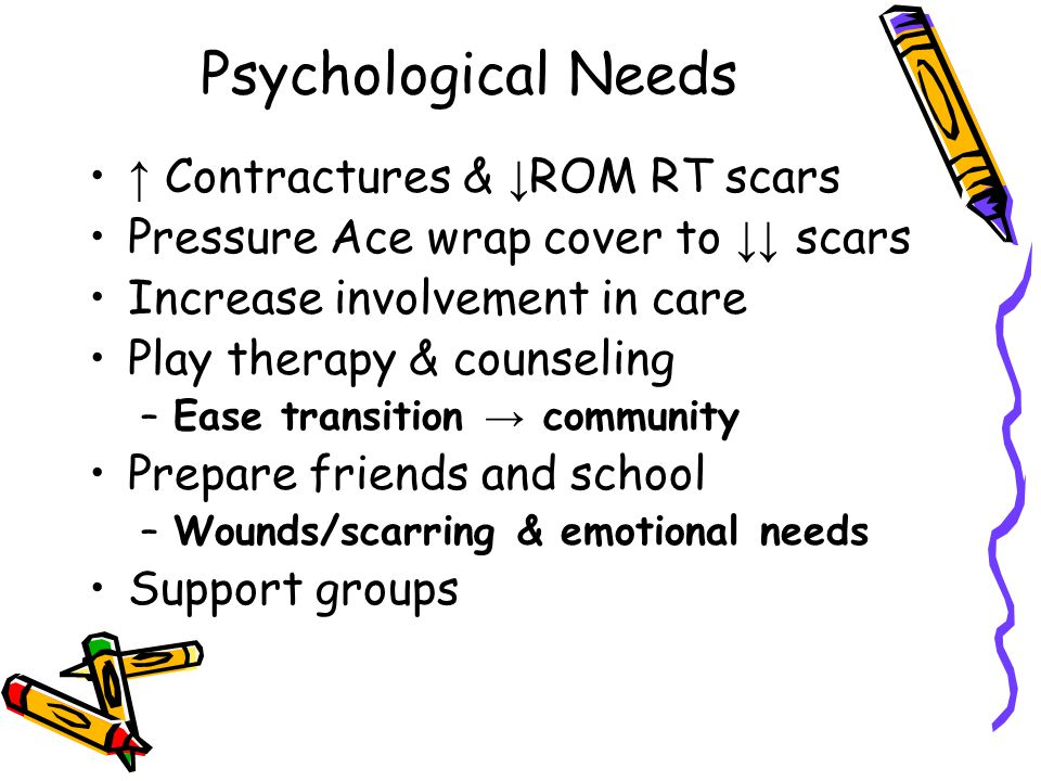 Psychological Needs ↑ Contractures & ↓ROM RT scars