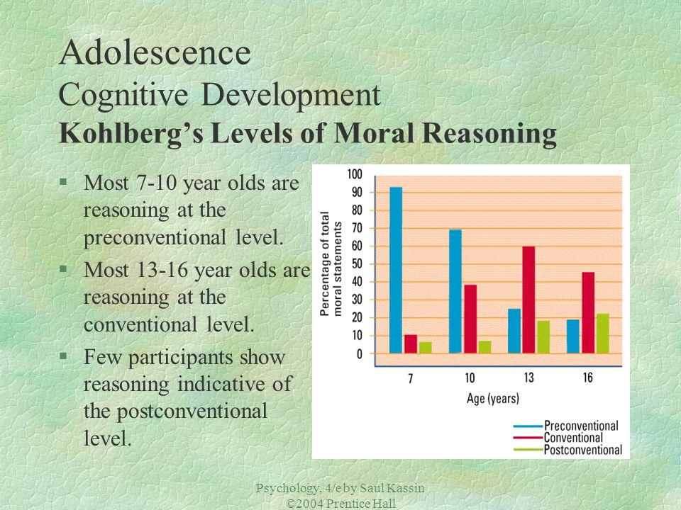 Adolescence Cognitive Development Kohlberg's Levels of Moral Reasoning